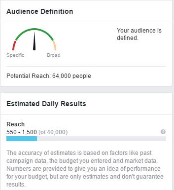 facebook kohderyhmä